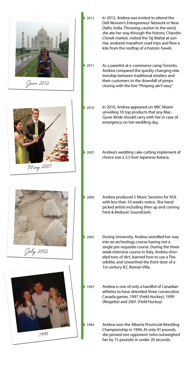 Andrea Lown Bio Timeline